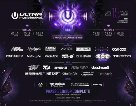 ultra-music-festival-umf-2013-line-up